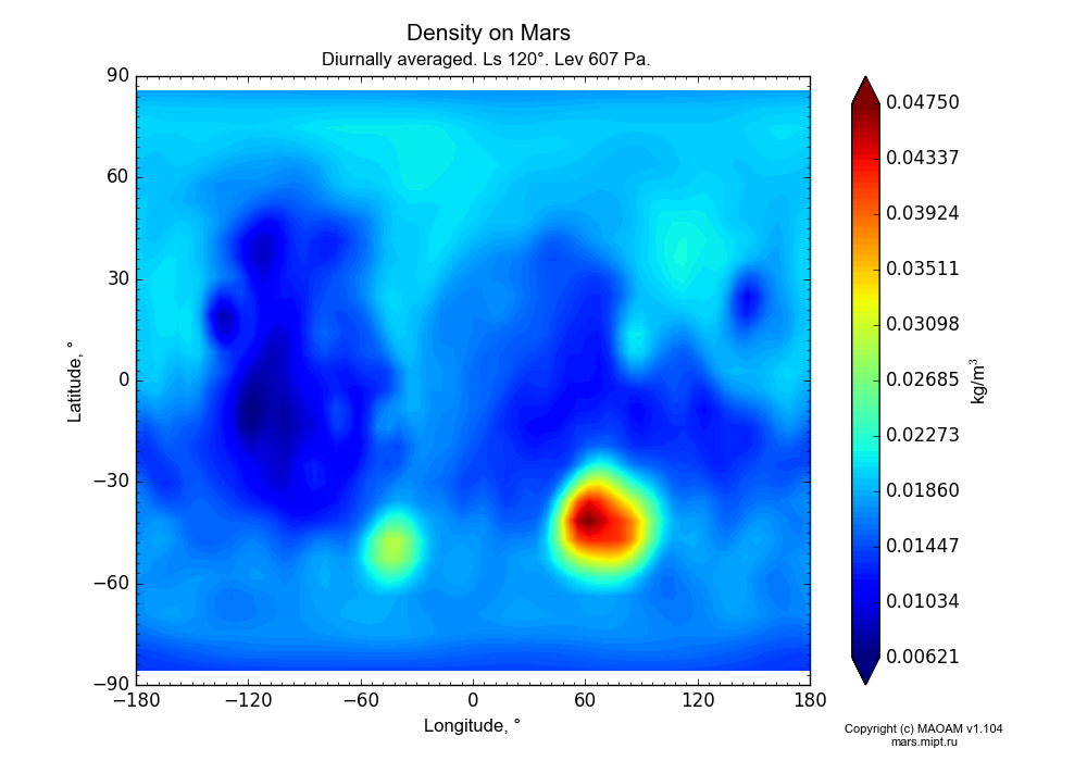 Density on Mars dependence from Longitude -180-180° and Latitude -90-90° in Equirectangular (default) projection with Diurnally averaged, Ls 120°, Height 607 Pa. In version 1.104: Water cycle for annual dust, CO2 cycle, dust bimodal distribution and GW.