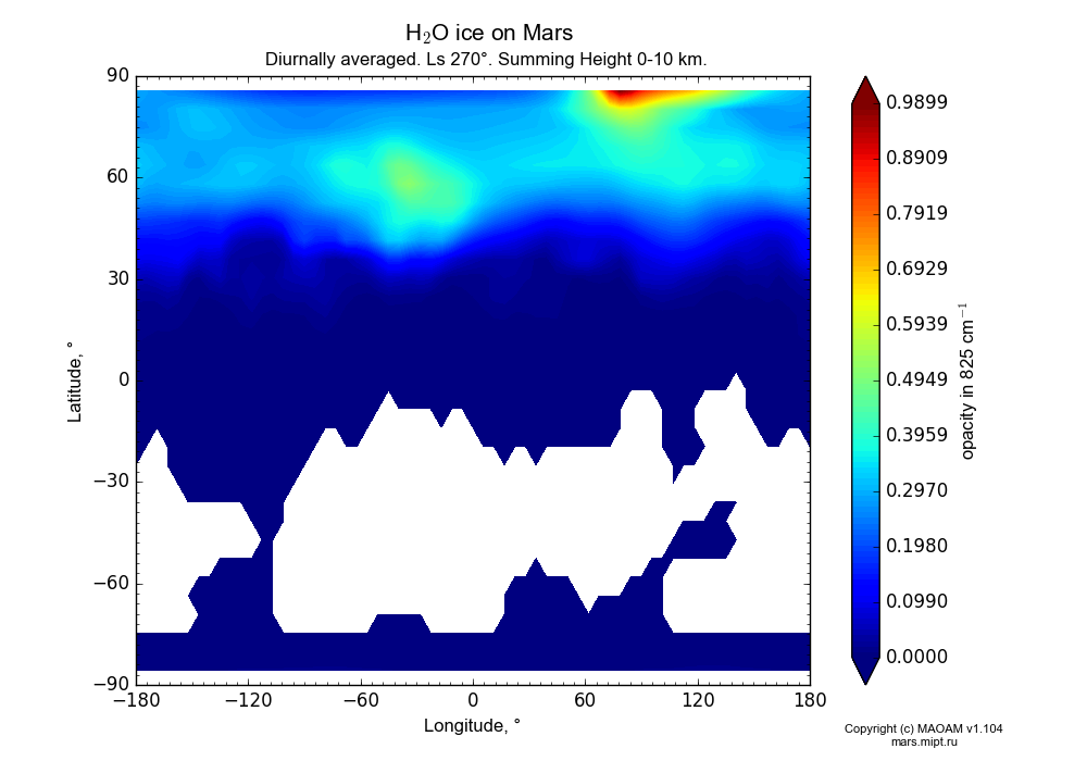 Water ice on Mars dependence from Longitude -180-180° and Latitude -90-90° in Equirectangular (default) projection with Diurnally averaged, Ls 270°, Summing Height 0-10 km. In version 1.104: Water cycle for annual dust, CO2 cycle, dust bimodal distribution and GW.