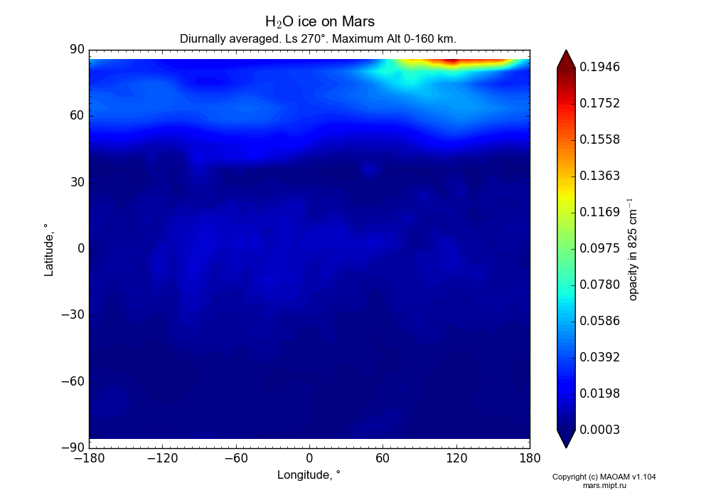 Water ice on Mars dependence from Longitude -180-180° and Latitude -90-90° in Equirectangular (default) projection with Diurnally averaged, Ls 270°, Maximum Alt 0-160 km. In version 1.104: Water cycle for annual dust, CO2 cycle, dust bimodal distribution and GW.