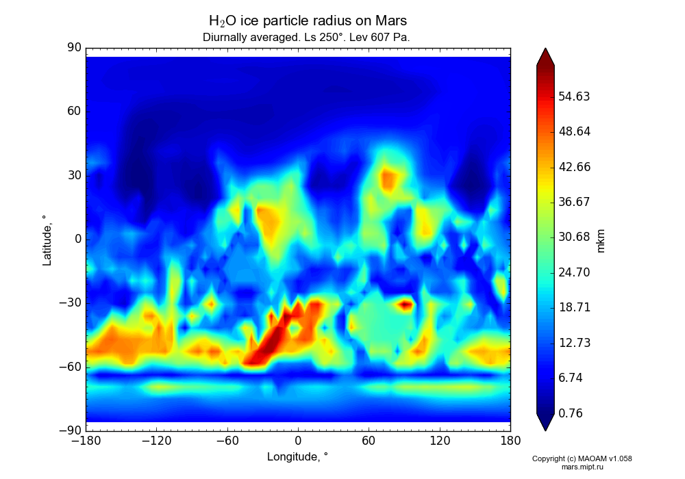 Water ice particle radius on Mars dependence from Longitude -180-180° and Latitude -90-90° in Equirectangular (default) projection with Diurnally averaged, Ls 250°, Height 607 Pa. In version 1.058: Limited height with water cycle, weak diffusion and dust bimodal distribution.