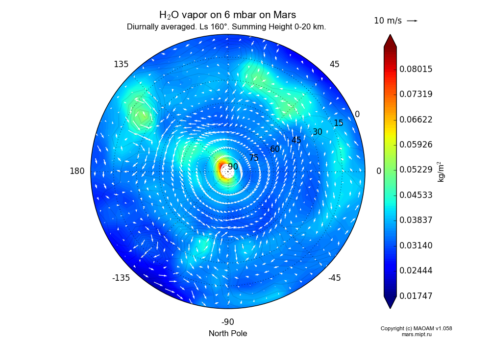 Water vapor on 6 mbar on Mars dependence from Longitude -180-180° and Latitude 0-90° in North polar stereographic projection with Diurnally averaged, Ls 160°, Summing Height 0-20 km. In version 1.058: Limited height with water cycle, weak diffusion and dust bimodal distribution.