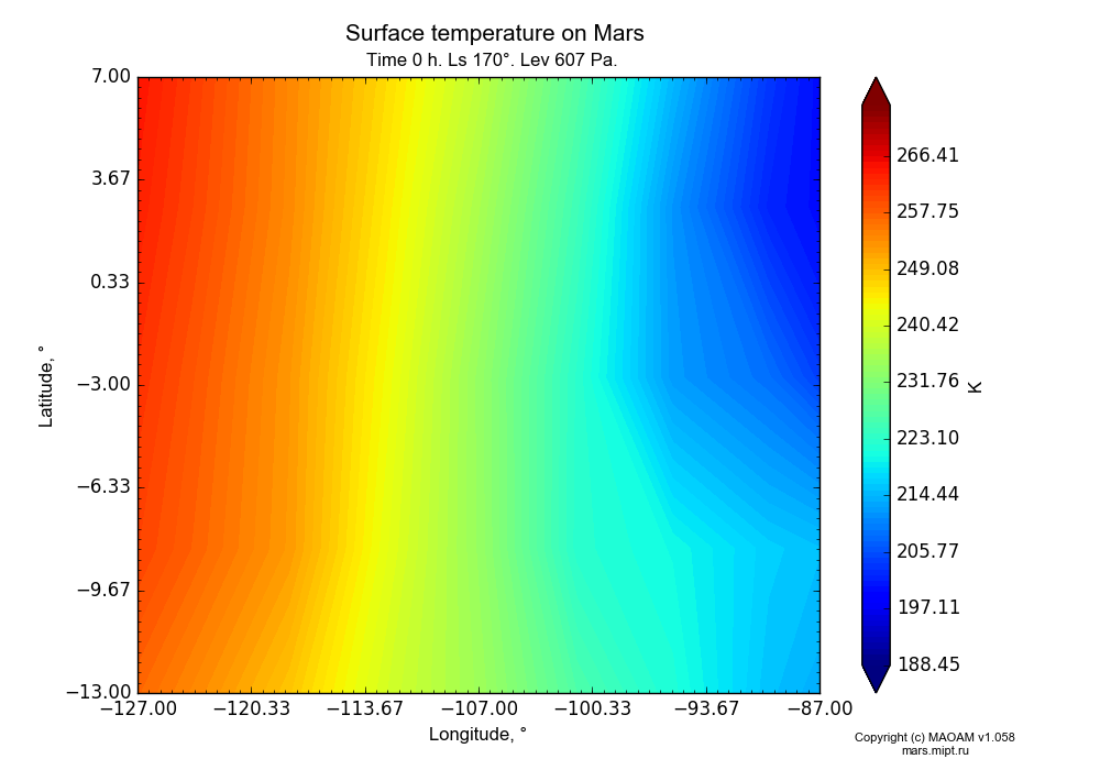 Surface temperature on Mars dependence from Longitude -127--87° and Latitude -13-7° in Equirectangular (default) projection with Time 0 h, Ls 170°, Lev 607 Pa. In version 1.058: Limited height with water cycle, weak diffusion and dust bimodal distribution.