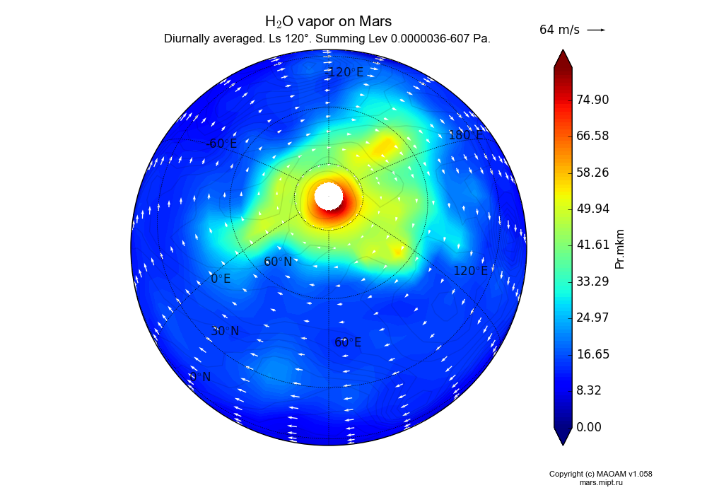 Water vapor on Mars dependence from Longitude -180-180° and Latitude -90-90° in Spherical stereographic projection with Diurnally averaged, Ls 120°, Summing Lev 0.0000036-607 Pa. In version 1.058: Limited height with water cycle, weak diffusion and dust bimodal distribution.