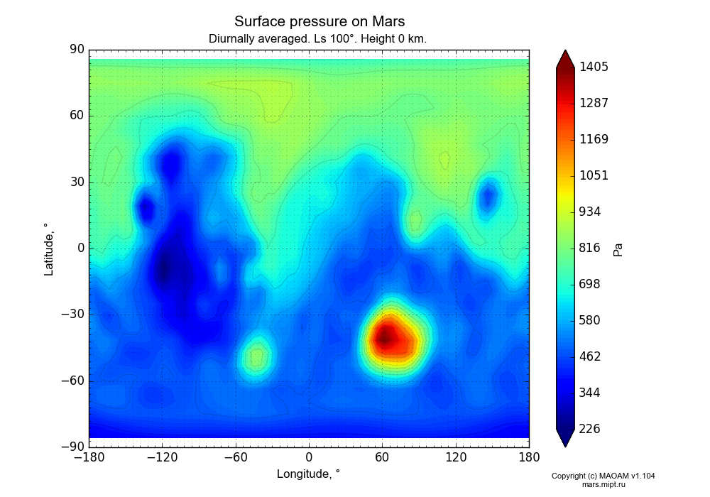 Surface pressure on Mars dependence from Longitude -180-180° and Latitude -90-90° in Equirectangular (default) projection with Diurnally averaged, Ls 100°, Height 0 km. In version 1.104: Water cycle for annual dust, CO2 cycle, dust bimodal distribution and GW.