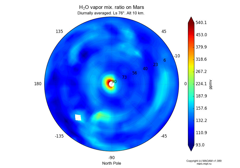 Water vapor mix. ratio on Mars dependence from Longitude -180-180° and Latitude -10-90° in North polar stereographic projection with Diurnally averaged, Ls 76°, Alt 10 km. In version 1.089: Water cycle WITH molecular diffusion, CO2 cycle, dust bimodal distribution and GW.