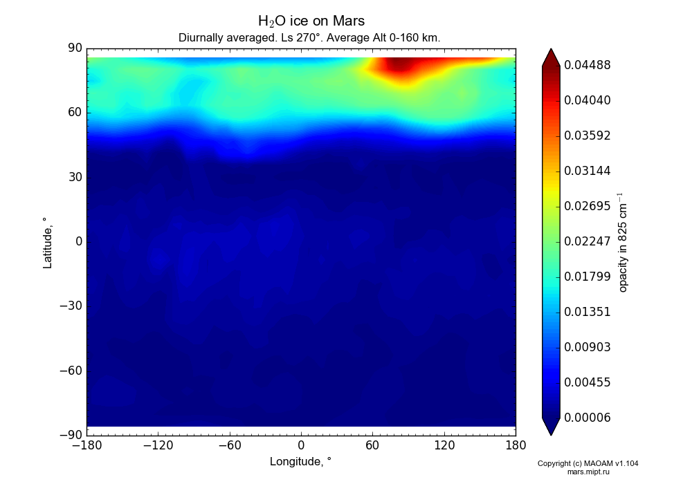 Water ice on Mars dependence from Longitude -180-180° and Latitude -90-90° in Equirectangular (default) projection with Diurnally averaged, Ls 270°, Average Alt 0-160 km. In version 1.104: Water cycle for annual dust, CO2 cycle, dust bimodal distribution and GW.