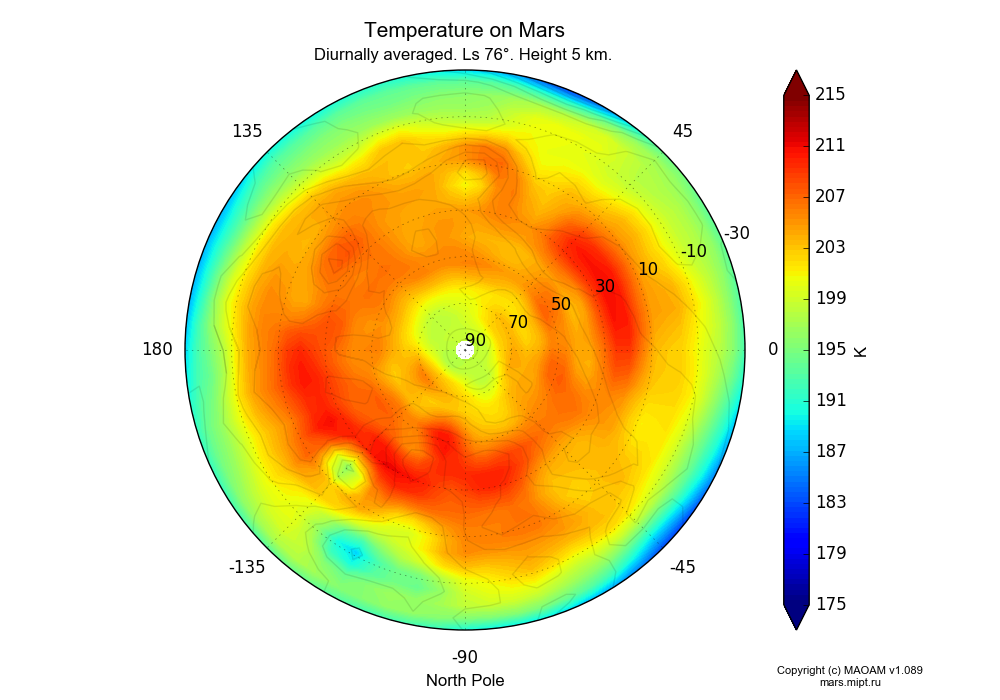 Temperature on Mars dependence from Longitude -180-180° and Latitude -30-90° in North polar stereographic projection with Diurnally averaged, Ls 76°, Height 5 km. In version 1.089: Water cycle WITH molecular diffusion, CO2 cycle, dust bimodal distribution and GW.