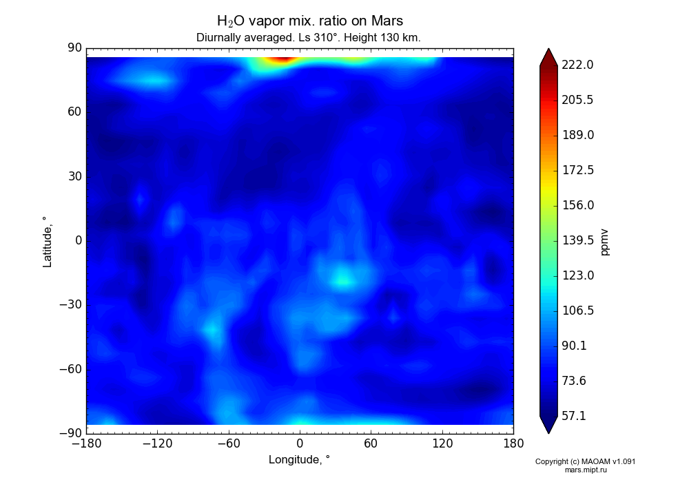 Water vapor mix. ratio on Mars dependence from Longitude -180-180° and Latitude -90-90° in Equirectangular (default) projection with Diurnally averaged, Ls 310°, Height 130 km. In version 1.091: Water cycle without molecular diffusion, CO2 cycle, dust bimodal distribution and GW.
