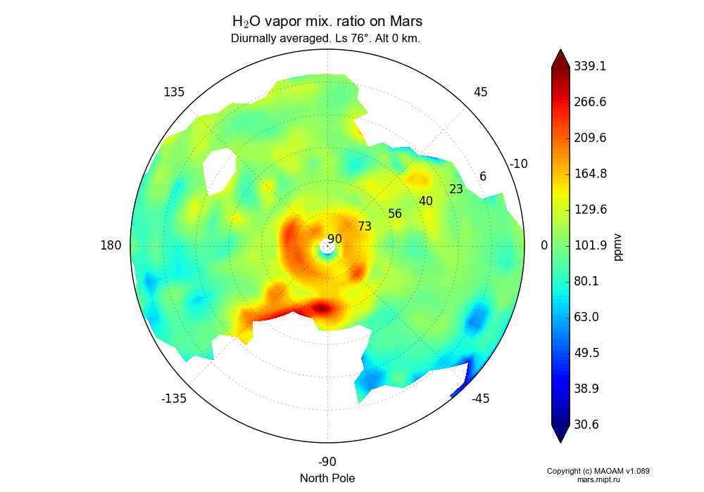 Water vapor mix. ratio on Mars dependence from Longitude -180-180° and Latitude -10-90° in North polar stereographic projection with Diurnally averaged, Ls 76°, Alt 0 km. In version 1.089: Water cycle WITH molecular diffusion, CO2 cycle, dust bimodal distribution and GW.