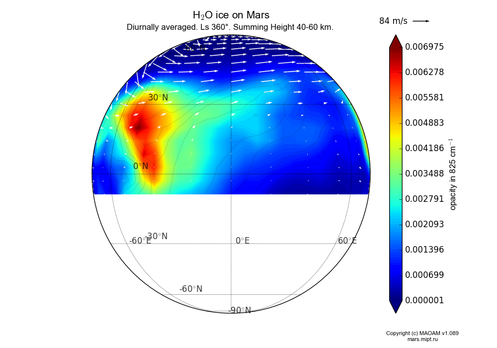 Water ice on Mars dependence from Longitude -180-180° and Latitude 0-90° in Spherical stereographic projection with Diurnally averaged, Ls 360°, Summing Height 40-60 km. In version 1.089: Water cycle WITH molecular diffusion, CO2 cycle, dust bimodal distribution and GW.