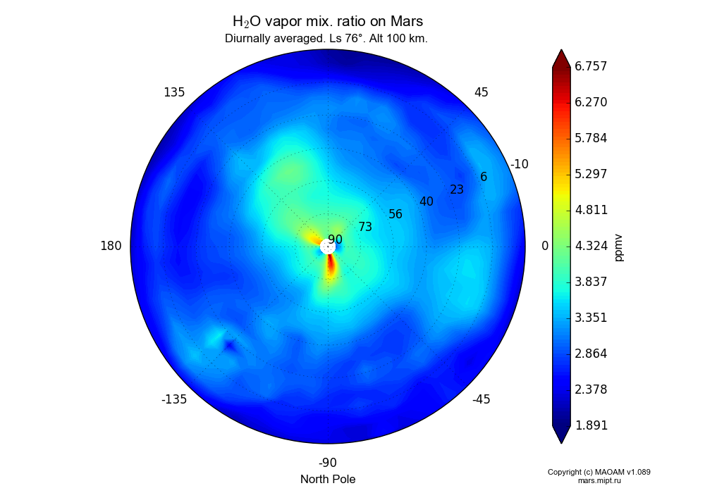 Water vapor mix. ratio on Mars dependence from Longitude -180-180° and Latitude -10-90° in North polar stereographic projection with Diurnally averaged, Ls 76°, Alt 100 km. In version 1.089: Water cycle WITH molecular diffusion, CO2 cycle, dust bimodal distribution and GW.