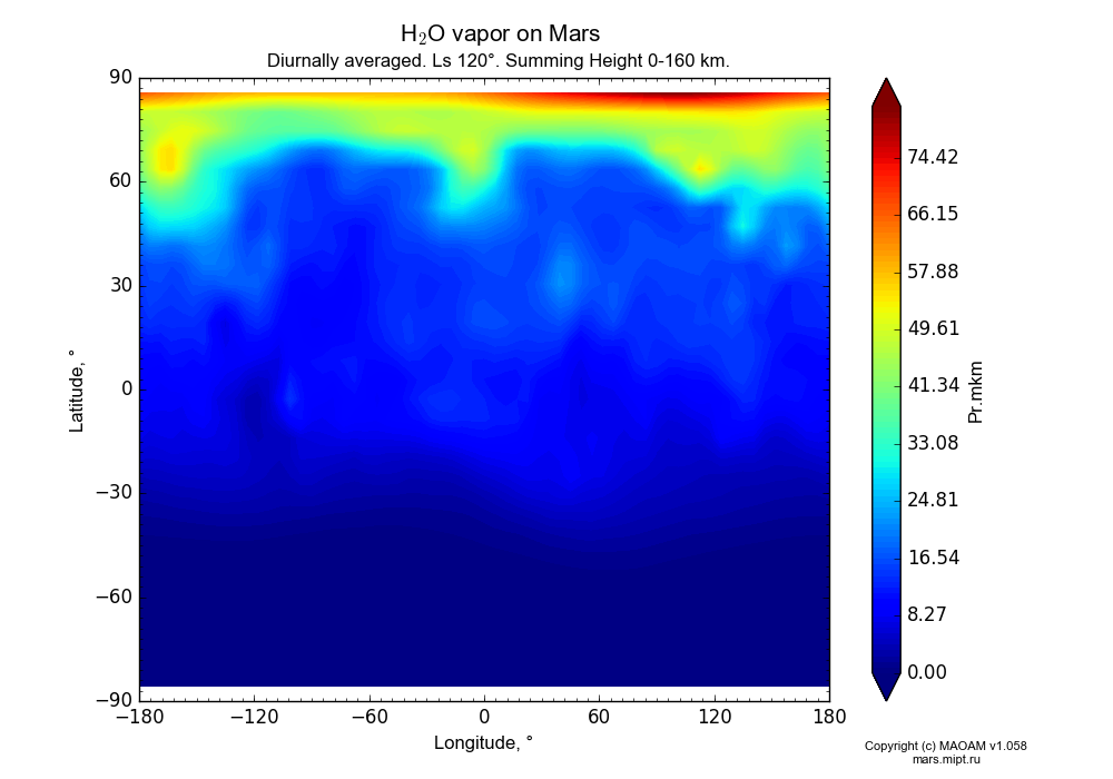 Water vapor on Mars dependence from Longitude -180-180° and Latitude -90-90° in Equirectangular (default) projection with Diurnally averaged, Ls 120°, Summing Height 0-160 km. In version 1.058: Limited height with water cycle, weak diffusion and dust bimodal distribution.