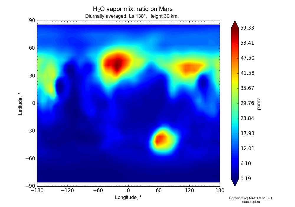 Water vapor mix. ratio on Mars dependence from Longitude -180-180° and Latitude -90-90° in Equirectangular (default) projection with Diurnally averaged, Ls 138°, Height 30 km. In version 1.091: Water cycle without molecular diffusion, CO2 cycle, dust bimodal distribution and GW.