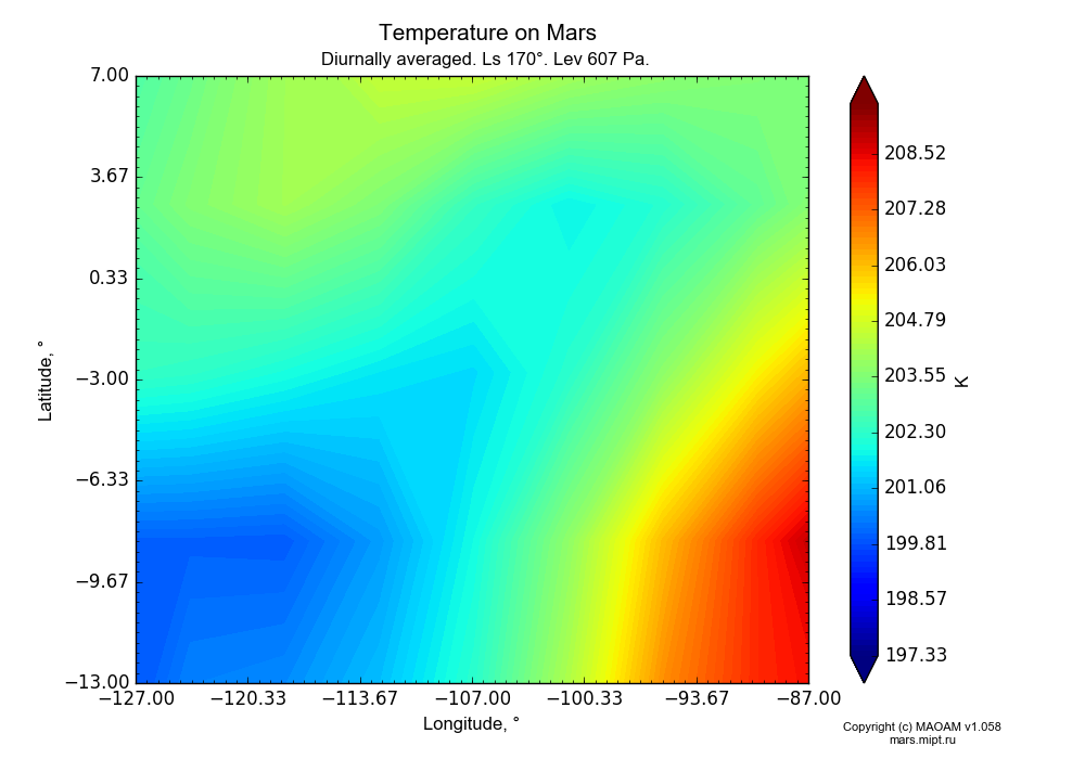 Temperature on Mars dependence from Longitude -127--87° and Latitude -13-7° in Equirectangular (default) projection with Diurnally averaged, Ls 170°, Lev 607 Pa. In version 1.058: Limited height with water cycle, weak diffusion and dust bimodal distribution.