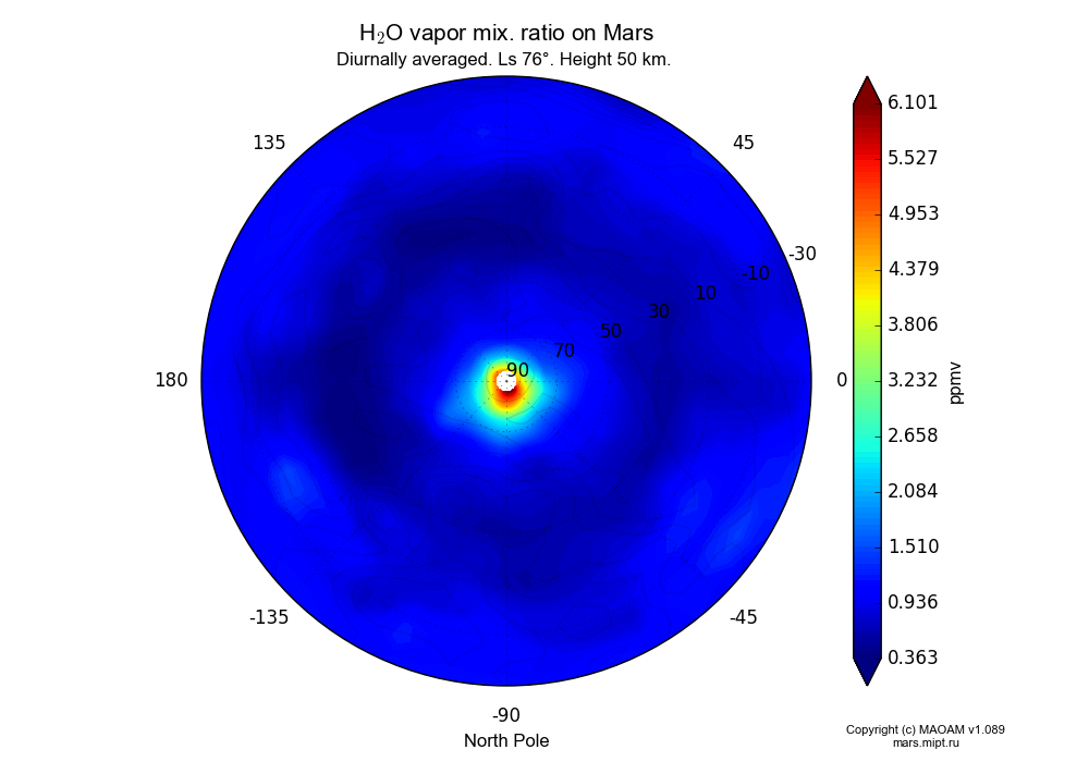 Water vapor mix. ratio on Mars dependence from Longitude -180-180° and Latitude -30-90° in North polar stereographic projection with Diurnally averaged, Ls 76°, Height 50 km. In version 1.089: Water cycle WITH molecular diffusion, CO2 cycle, dust bimodal distribution and GW.