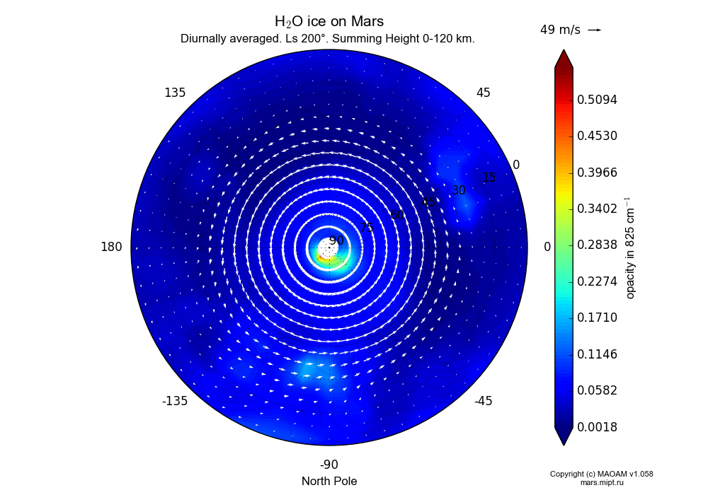 Water ice on Mars dependence from Longitude -180-180° and Latitude 0-90° in North polar stereographic projection with Diurnally averaged, Ls 200°, Summing Height 0-120 km. In version 1.058: Limited height with water cycle, weak diffusion and dust bimodal distribution.