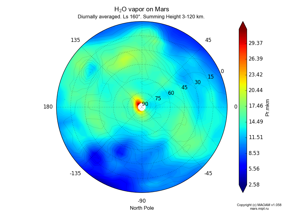 Water vapor on Mars dependence from Longitude -180-180° and Latitude 0-90° in North polar stereographic projection with Diurnally averaged, Ls 160°, Summing Height 3-120 km. In version 1.058: Limited height with water cycle, weak diffusion and dust bimodal distribution.